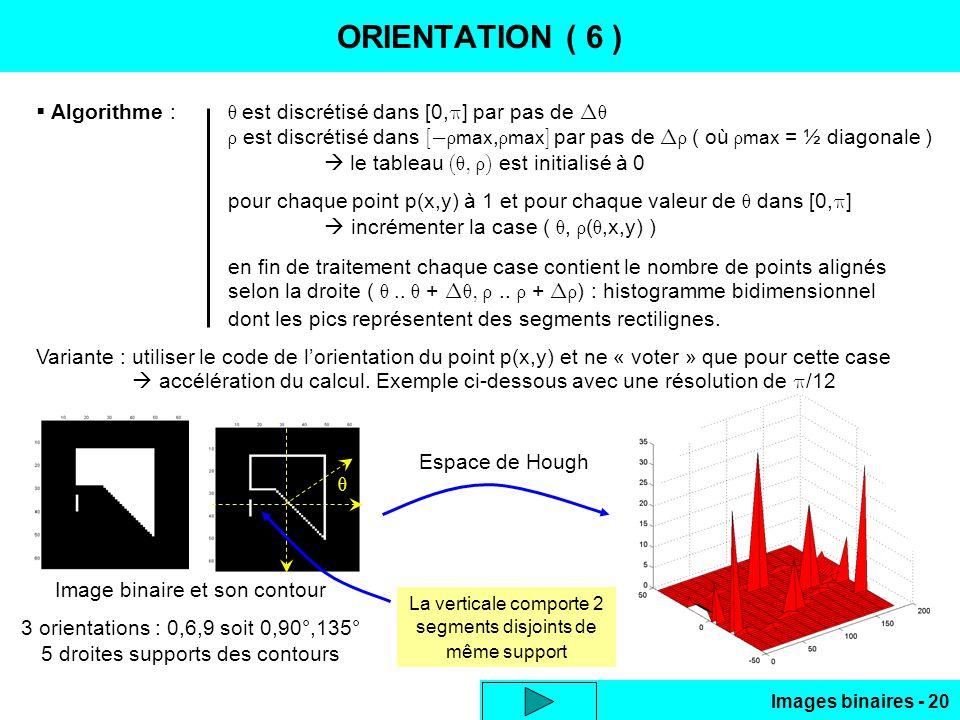 ORIENTATION ( 6 ) Algorithme : q est discrétisé dans [0,p] par pas de Dq. r est discrétisé dans [-rmax,rmax] par pas de Dr ( où rmax = ½ diagonale )